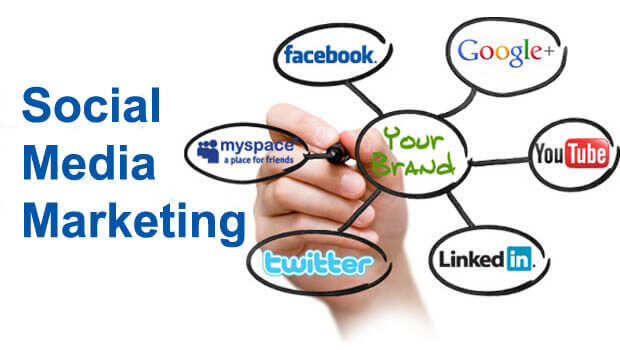 Digital Marketing Company Bangalore | Digital Marketing Agecncy Bangalore - Diggdigital
